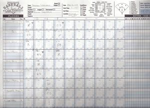 Opening Day Scorecard (Hoppers)