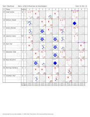 GSO v LAK Game 3 - 4:26:2010 (LAK)
