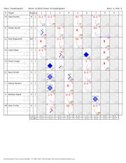 GSO v WVP Game 5 - 6:28:2010 (GSO)