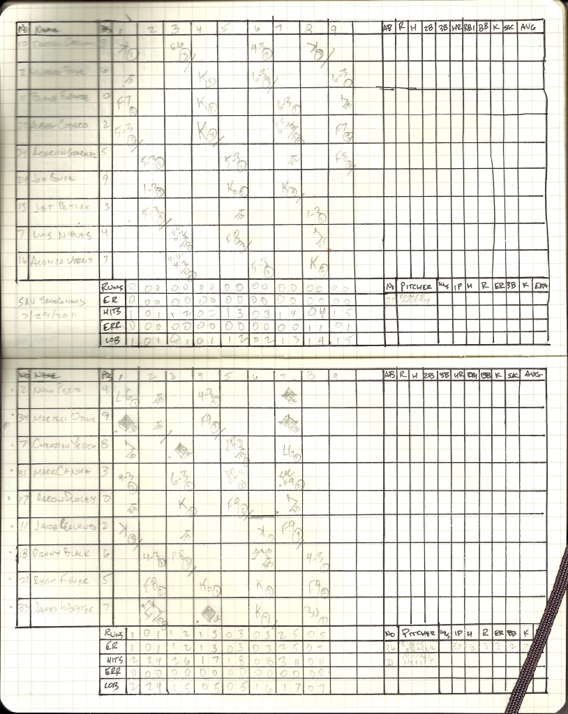 Scorecard: Robert Morey pitches a complete game shutout.