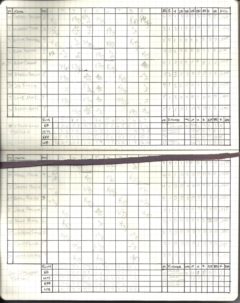 Scorecard. Sand Gnats over Hoppers, 7-1