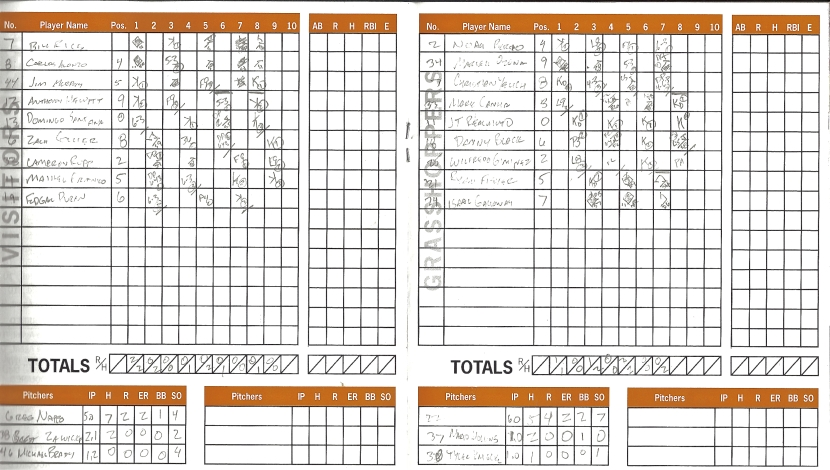 8/13/2011 Scorecard: Greensboro (4) v Lakewood (2)