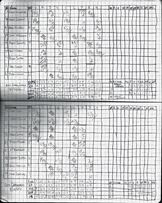 8/14/2011 Scorecard: Greensboro (9) v Augusta (6)