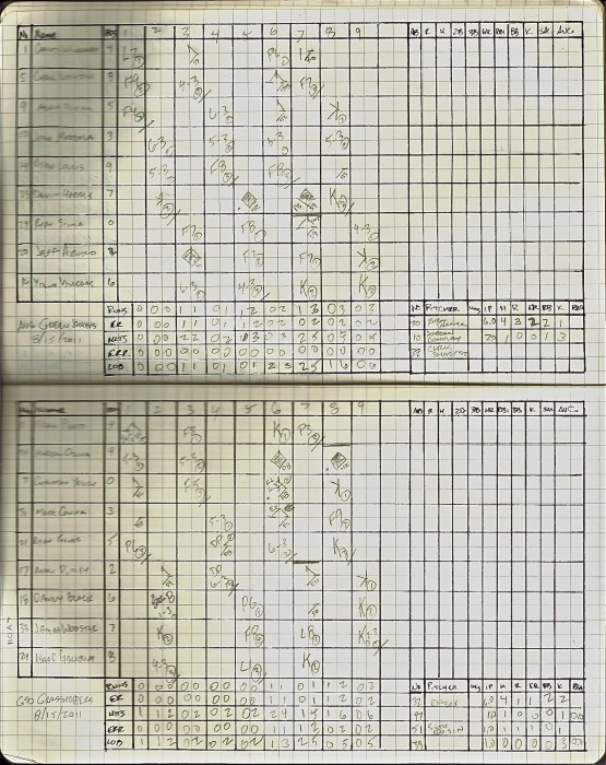 8/15/2011 Scorecard: Greensboro (2) vs Augusta (3)