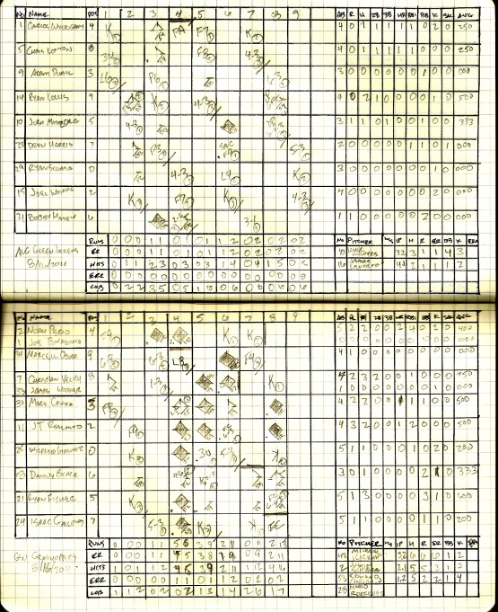 8/16/2011 Scorecard: Greensboro (13) v Augusta (2)
