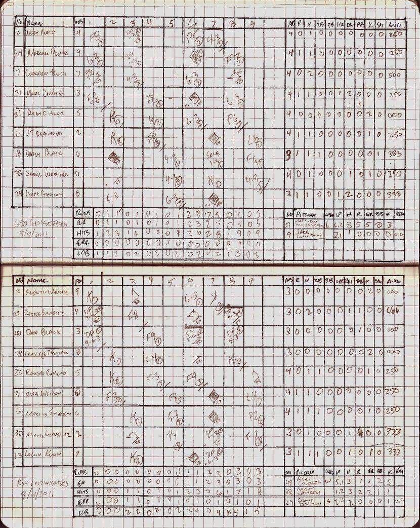 9/4/2011 Scorecard: Kannapolis (3) v Greensboro (5)