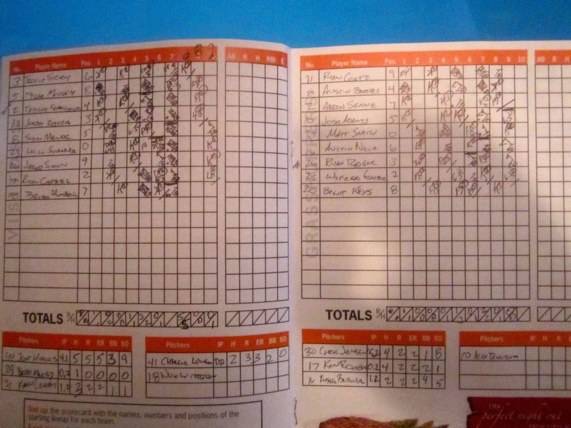 Hoppers/Tourists Scorecard (9/14/2012)