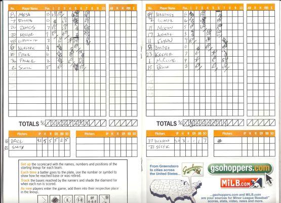 20130722 HAG @ GSO Scorecard